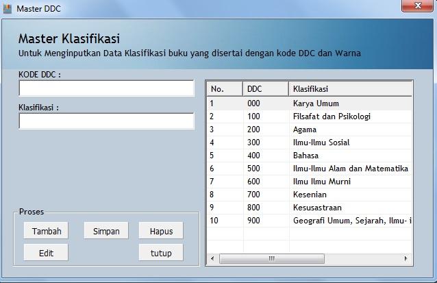 Kode DDC dan Klafisikasi BUku